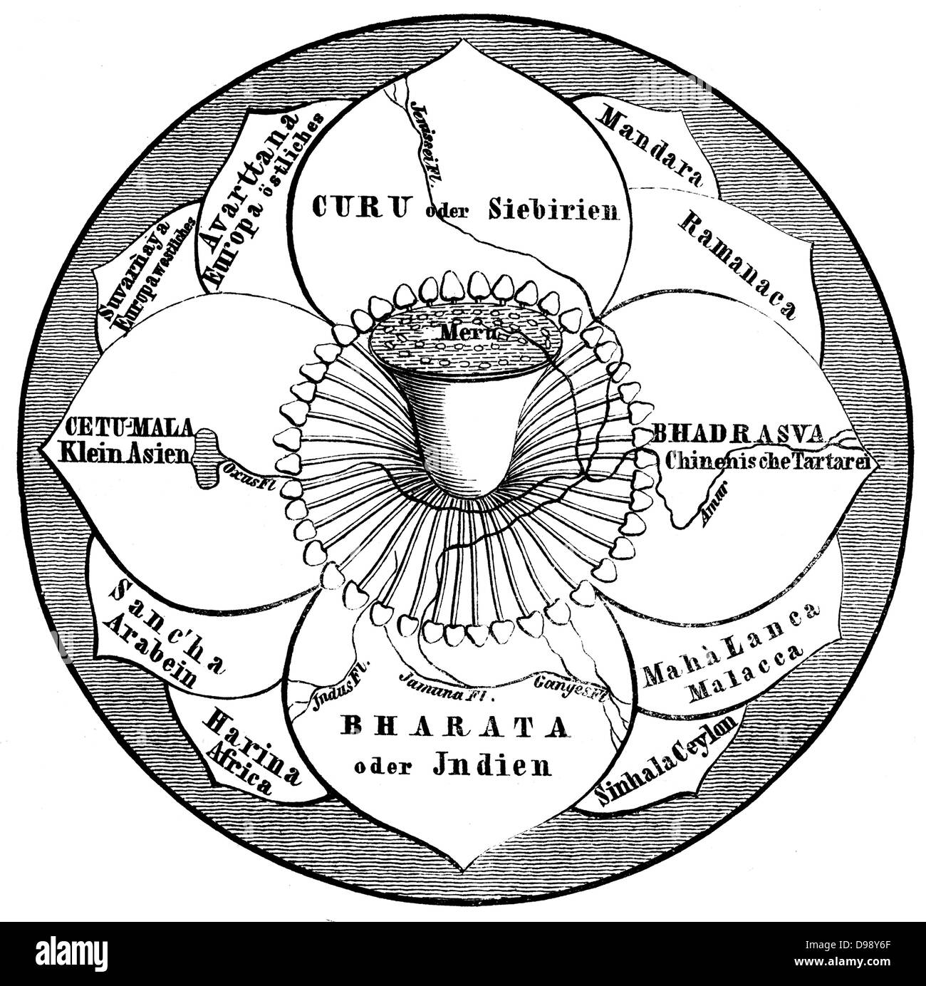 The world on a Lotus or Indian Lotus, Nelumbo nucifera, religious picture in Hinduism - Stock Image