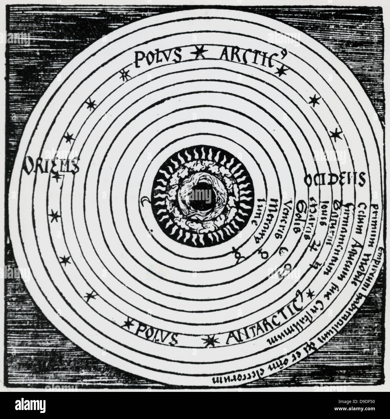 Geocentric universe showing Aristotle's elements Earth, Air, Fire and Water. Woodcut, 1523. - Stock Image