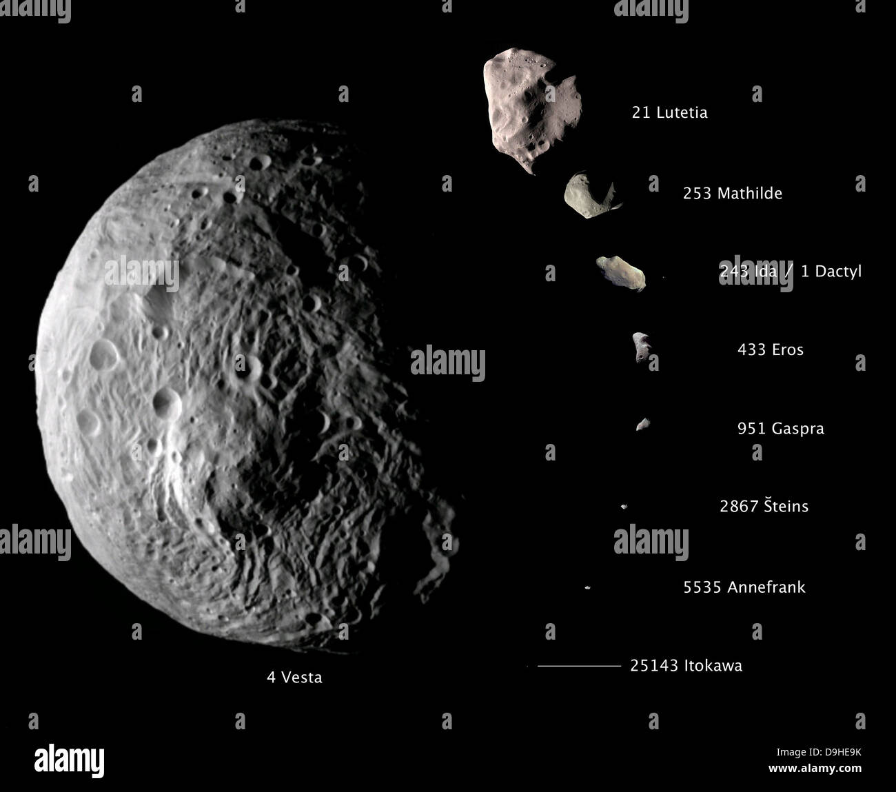 Digital composite showing the comparative sizes of nine asteroids. - Stock Image