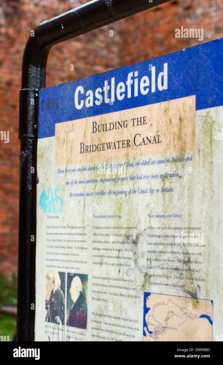 Sign by the canal at Castlefield in Manchester, England, UK - Stock Image