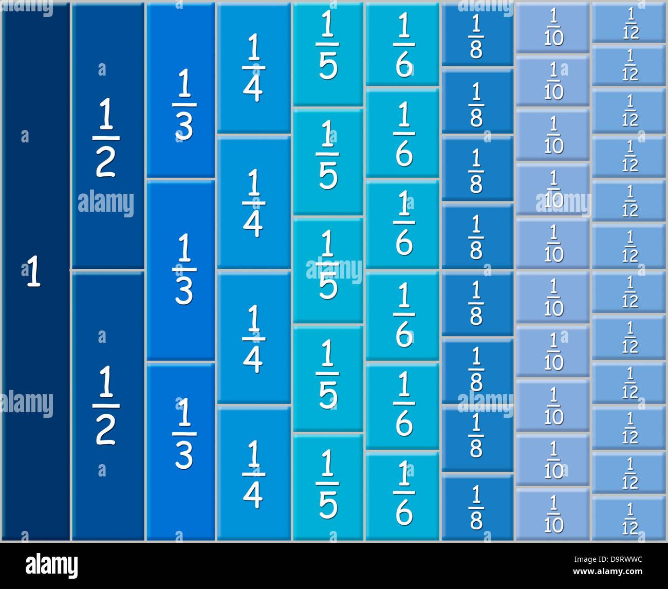 Math Aid Stock Photos & Math Aid Stock Images - Alamy