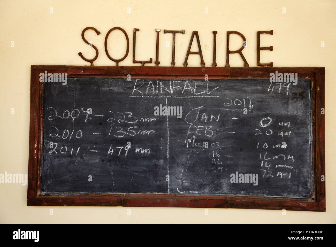 Solitaire rainfall statistics, Namib Desert, Namibia, Africa - Stock Image