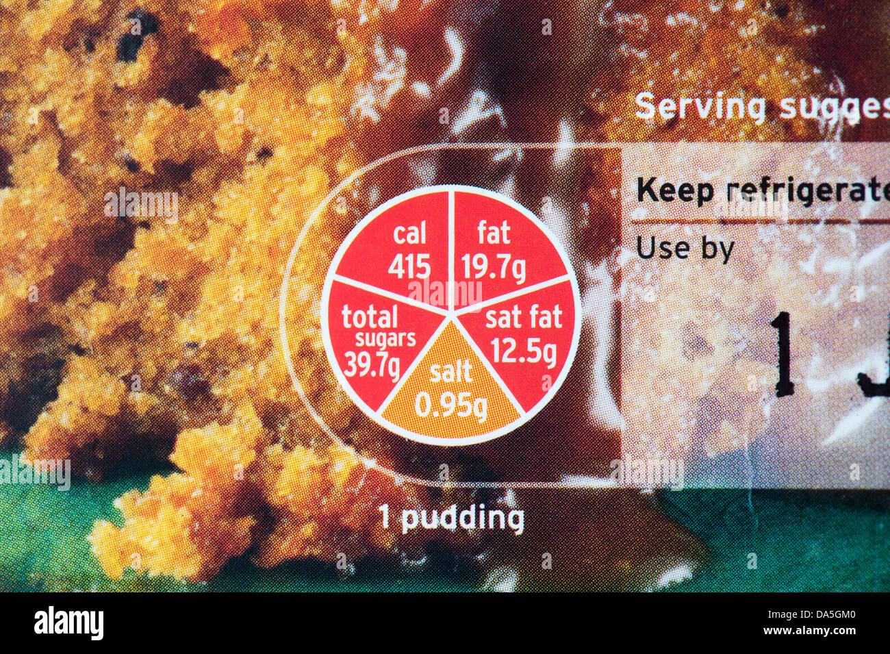 Sainsburys traffic light labelling on food packaging - Stock Image