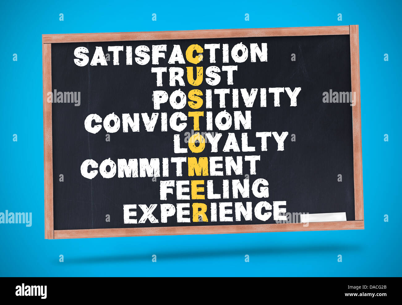 Satisfaction terms written on a chalkboard - Stock Image