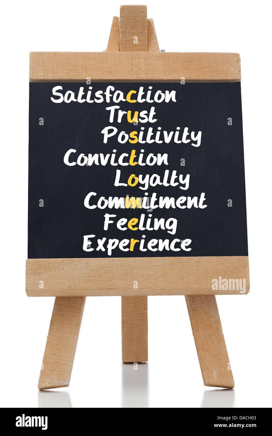 Satisfaction terms written on blackboard - Stock Image