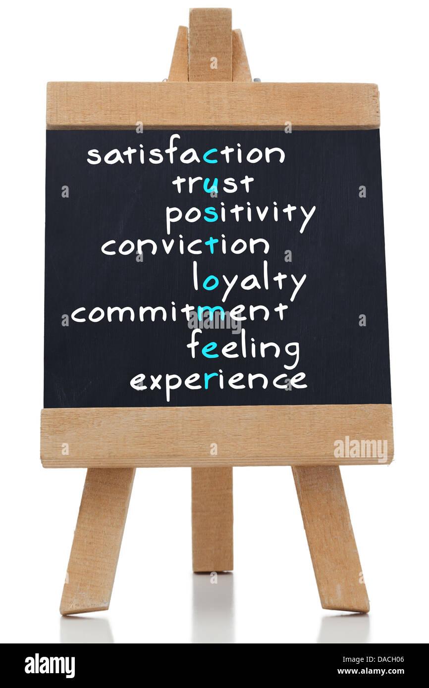 Various satisfaction terms written on blackboard - Stock Image