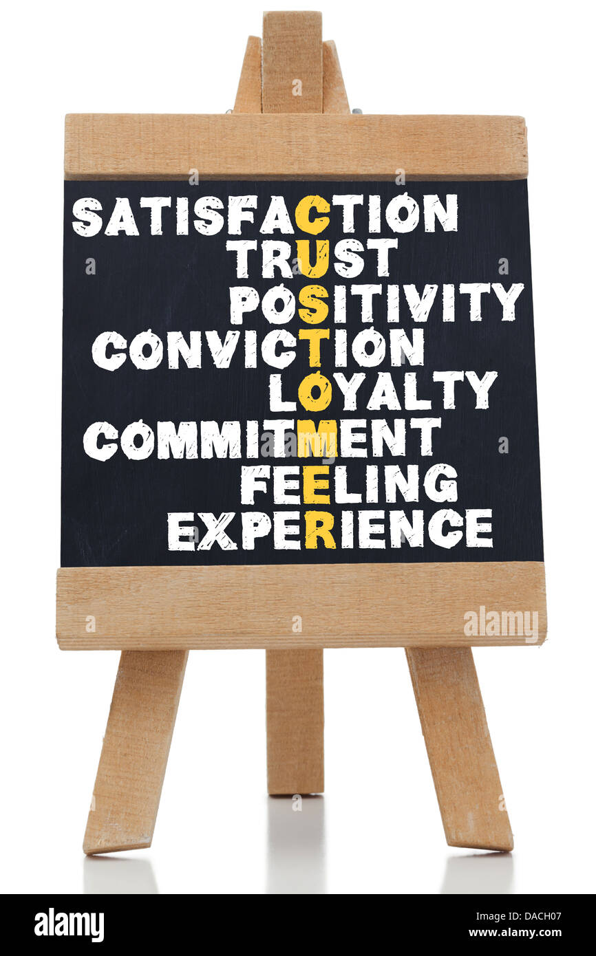 Terms about satisfaction written on chalkboard - Stock Image