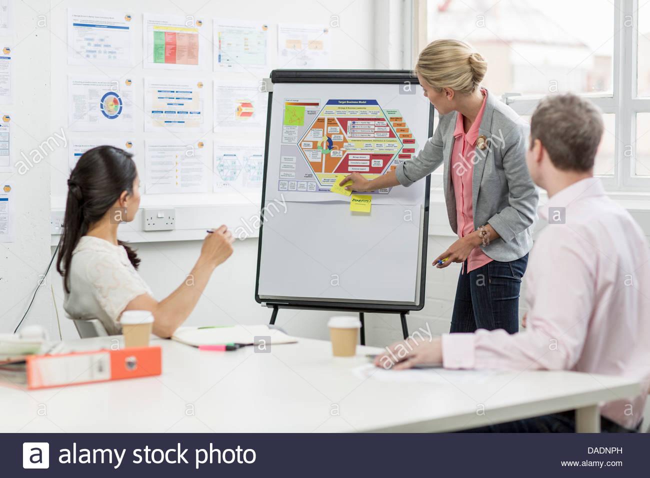Business people looking at diagram in meeting room - Stock Image