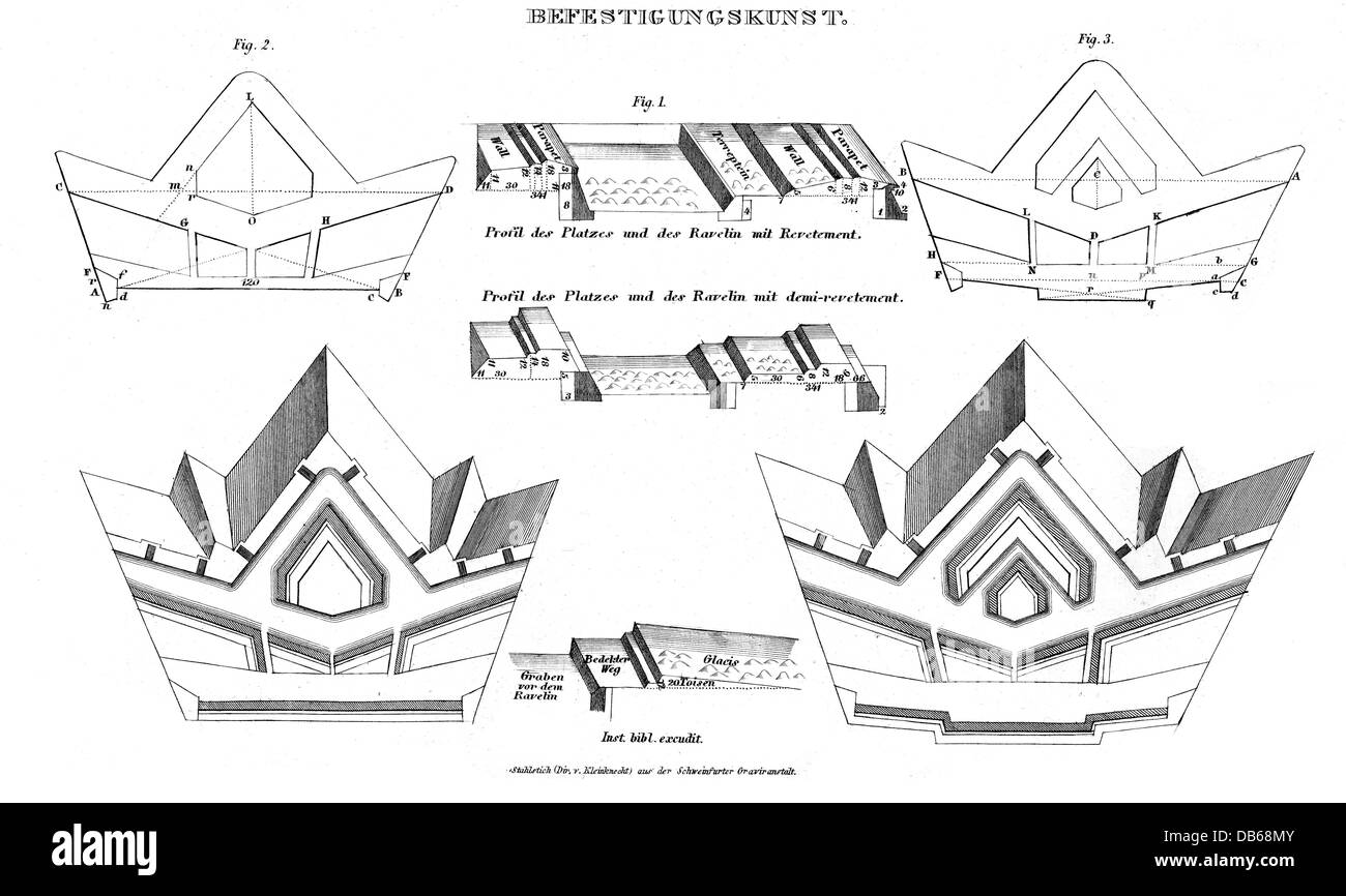 military, fortresses, 'Befestigungskunst' (Art of Fortification), schematic illustrations of fortifications, - Stock Image