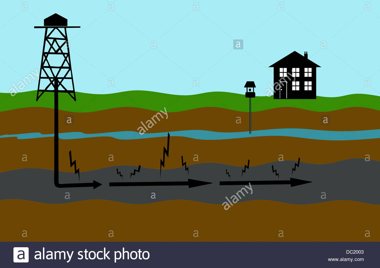 Hydraulic oil contamination stock photos hydraulic oil digital composite fracking process with contamination of the groundwater stock image publicscrutiny Choice Image