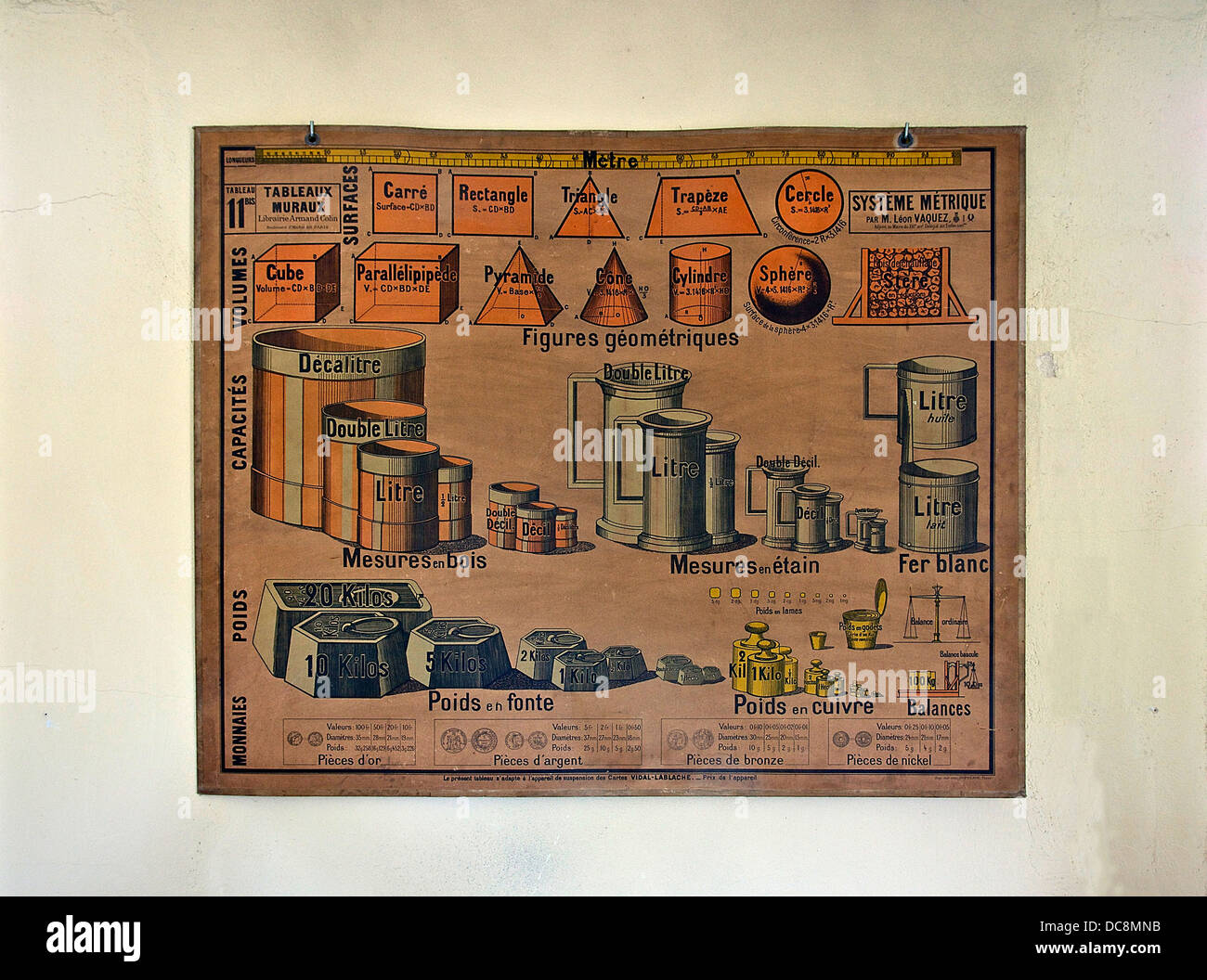 A vintage (end of 19th century) school display. Every school in France had a collection of this kind of posters, - Stock Image