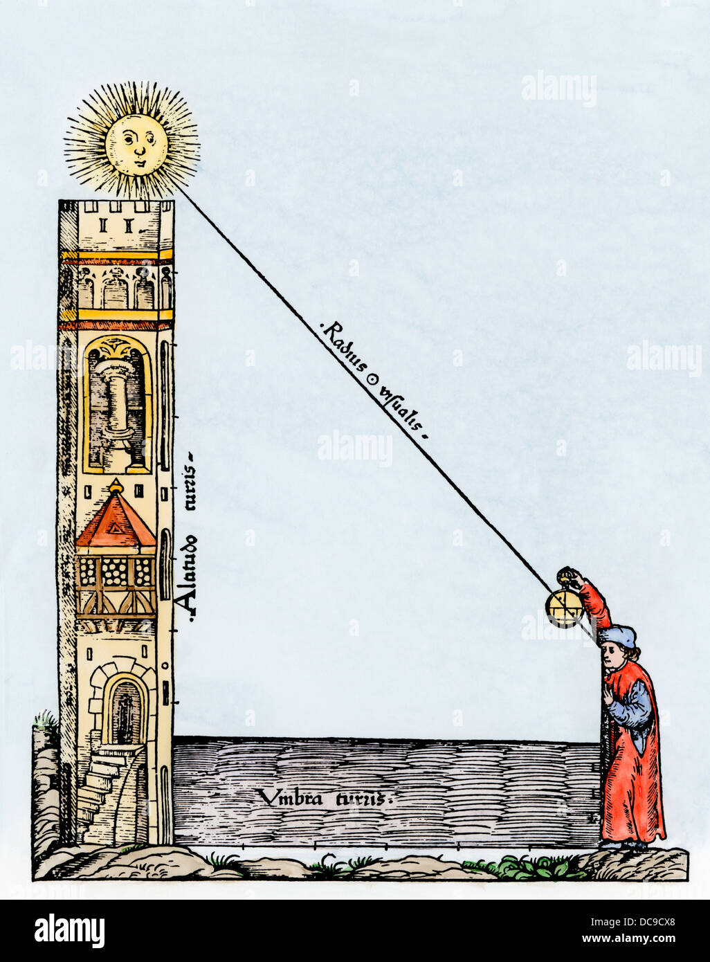 Use of an astrolabe to fix position by sighting on a building of known elevation, the way a ship's mast would - Stock Image