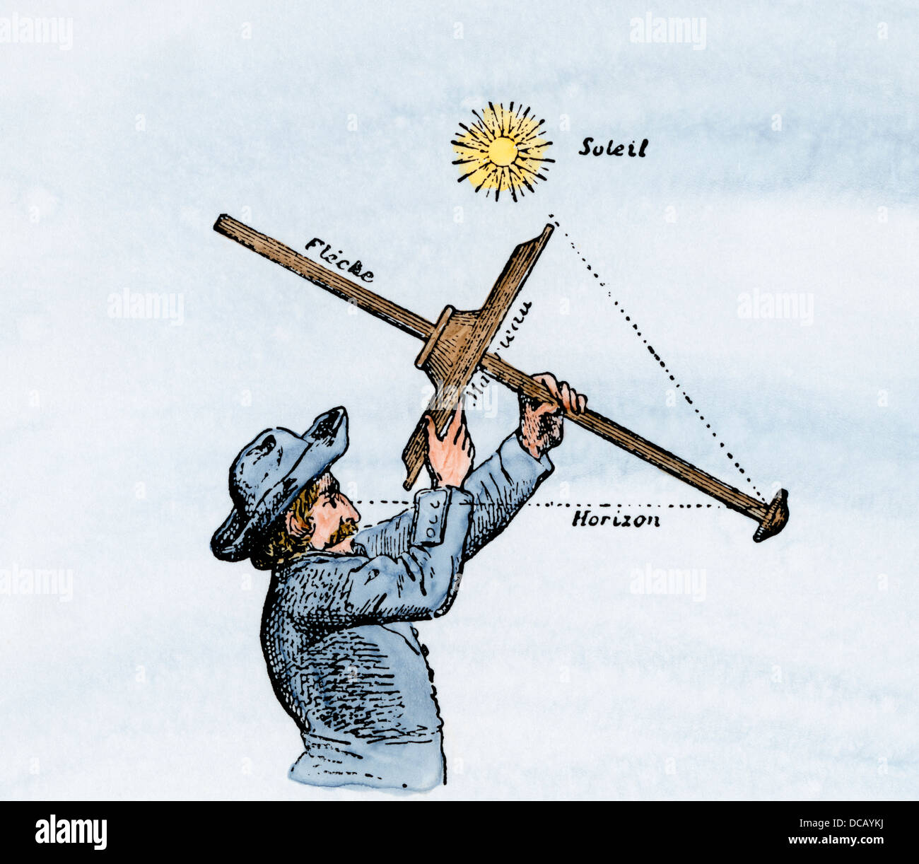 Navigator finding his position by sighting on the sun with a backstaff. Hand-colored woodcut - Stock Image