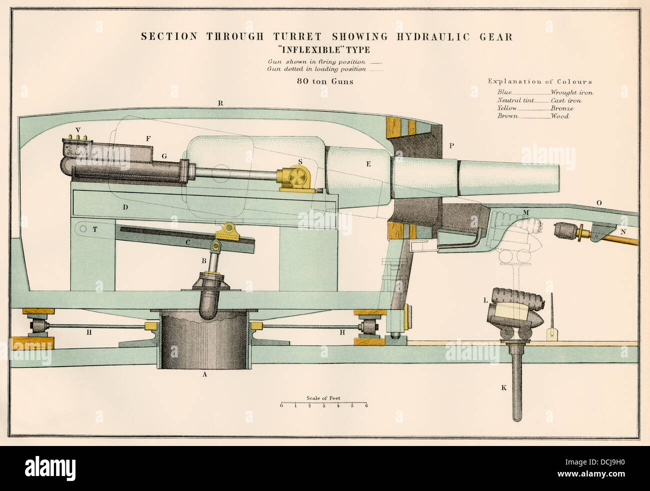 Turret with British 80-ton gun showing hydraulic gear, 1870s. Color lithograph - Stock Image