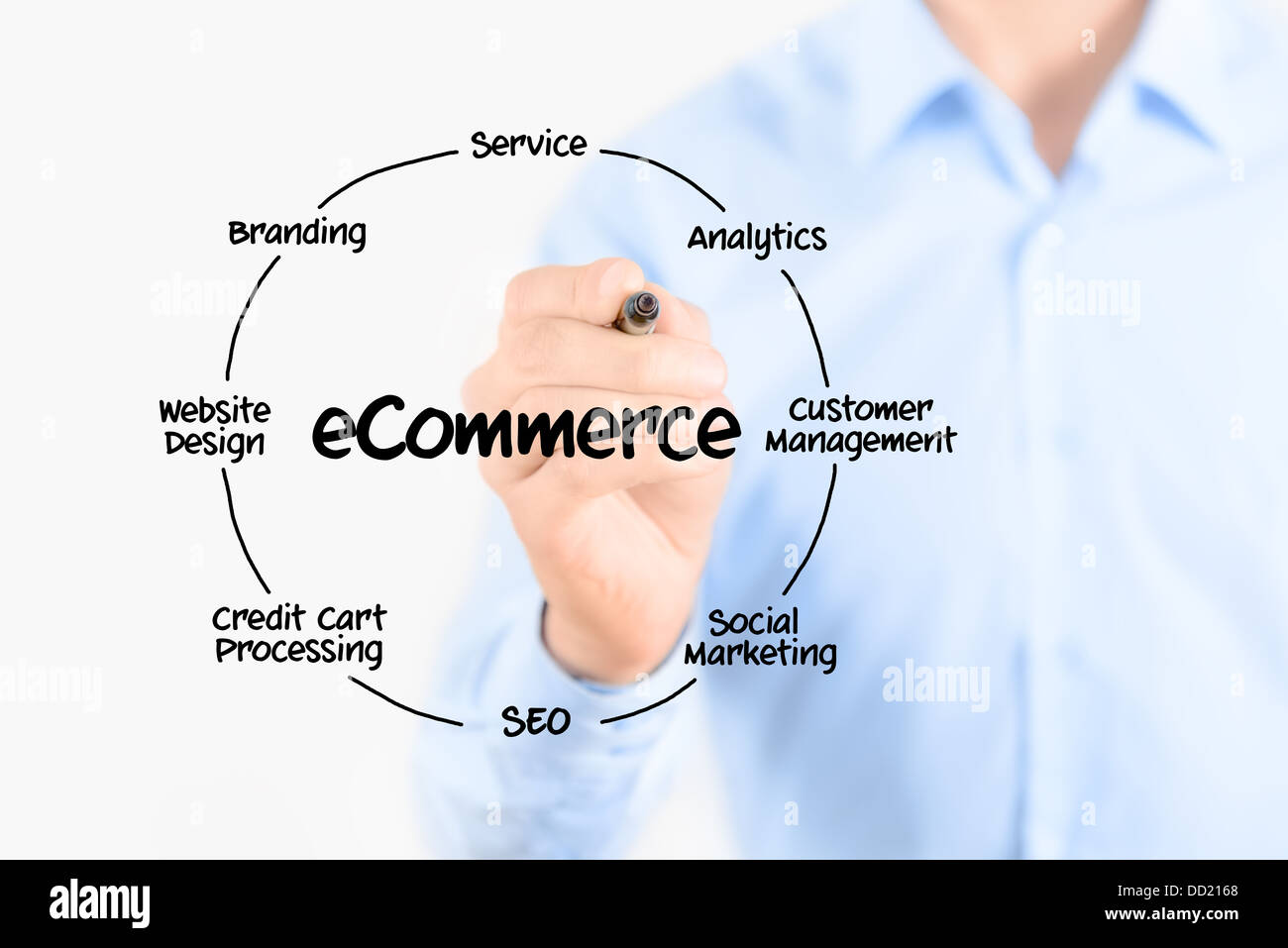 Young businessman holding a marker and drawing circular diagram of structure of e-commerce organization on transparent - Stock Image