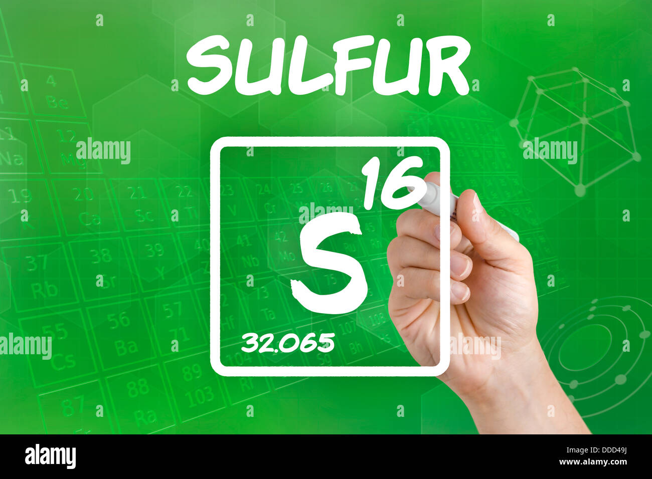 Symbol For The Chemical Element Sulfur Stock Photo 59910414 Alamy