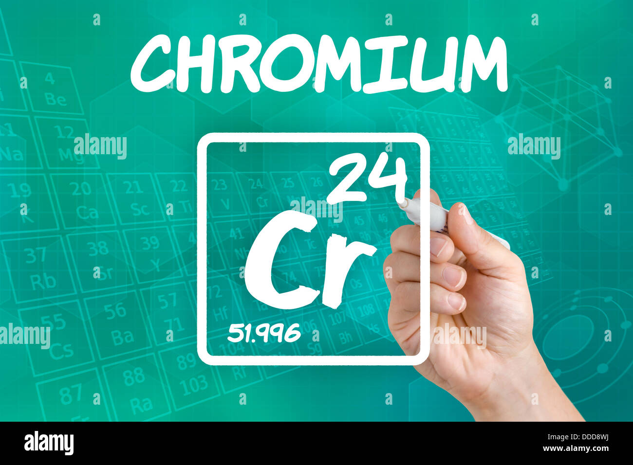 Symbol For The Chemical Element Chromium Stock Photo 59913998 Alamy