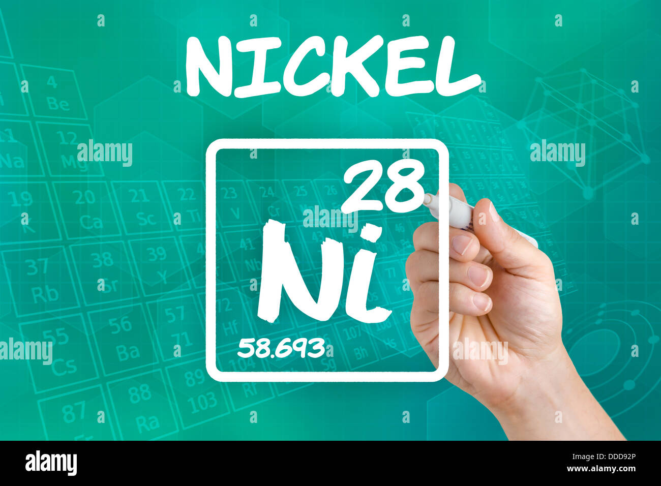 Symbol For The Chemical Element Nickel Stock Photo 59914142 Alamy