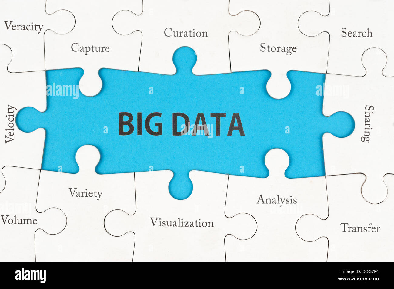 Big data concept words on group of jigsaw puzzle pieces - Stock Image