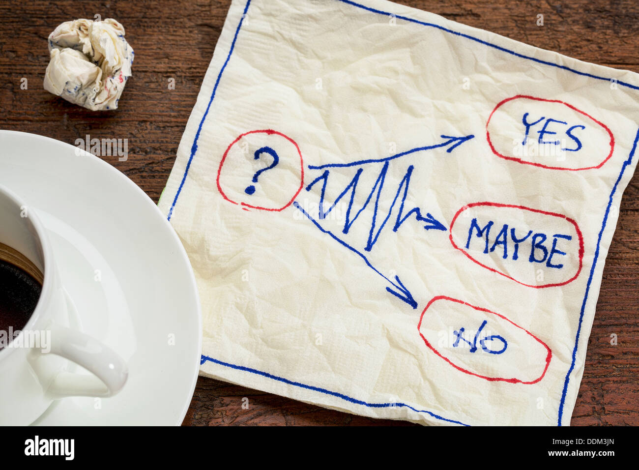 yes, no, maybe - hesitation or decision concept - napkin doodle with a cup of coffee - Stock Image