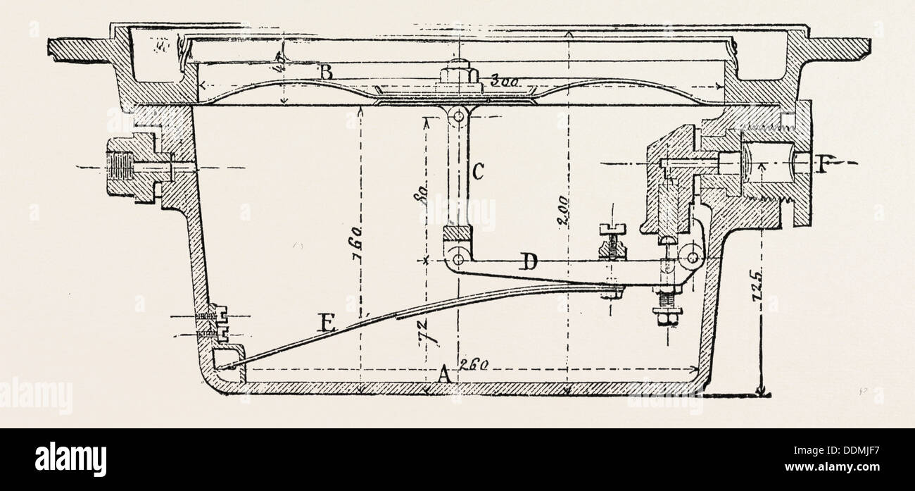 COMPRESSED OIL GAS FOR LIGHTING CARS, STEAMBOATS, AND BUOYS: PINTSCH REGULATOR, 1882 - Stock Image