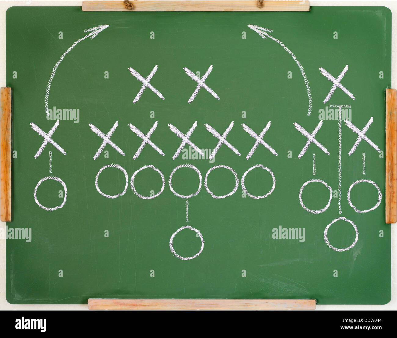 An American Football Play Diagram On A Green Chalkboard Stock Photo