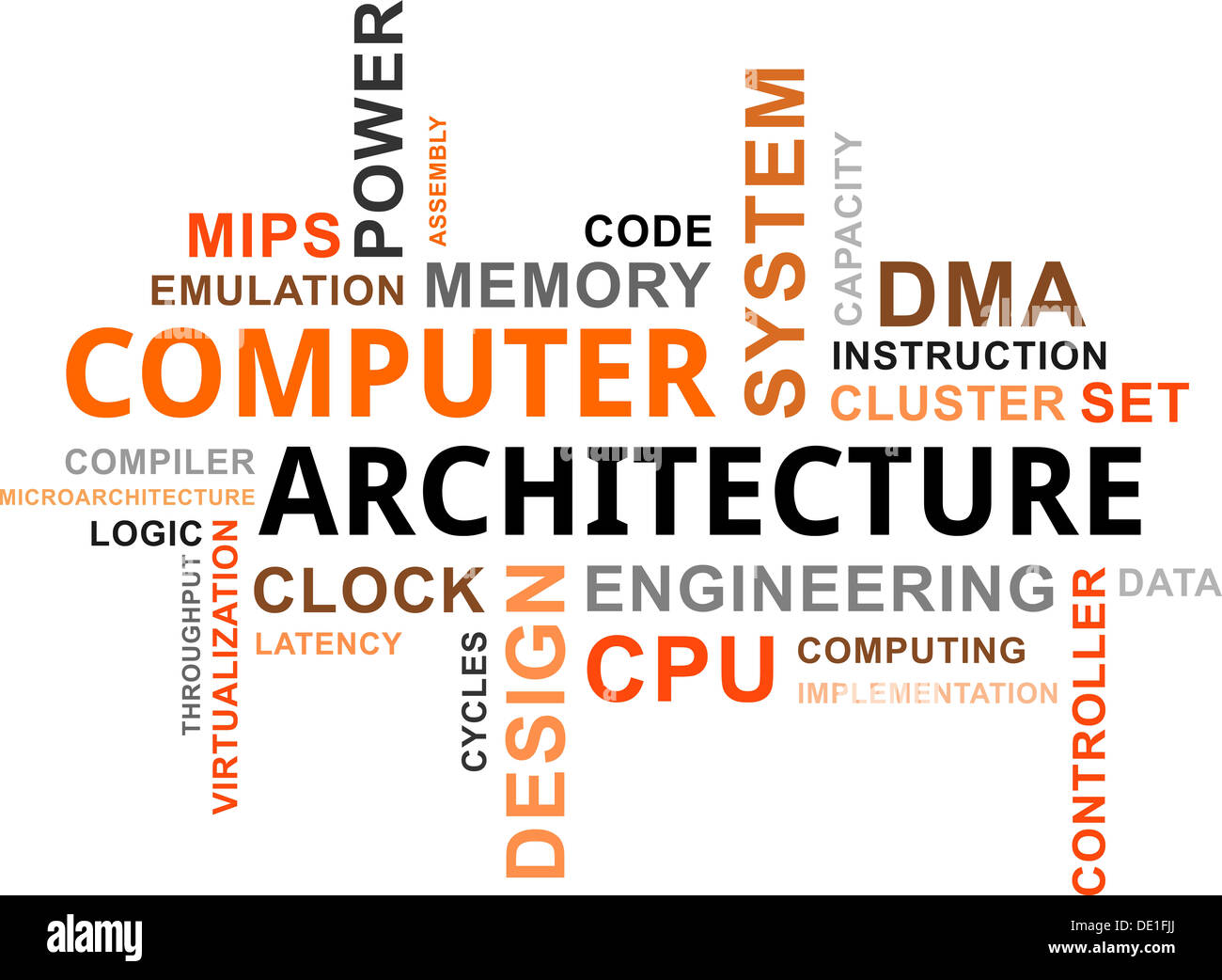 A word cloud of computer architecture related items - Stock Image