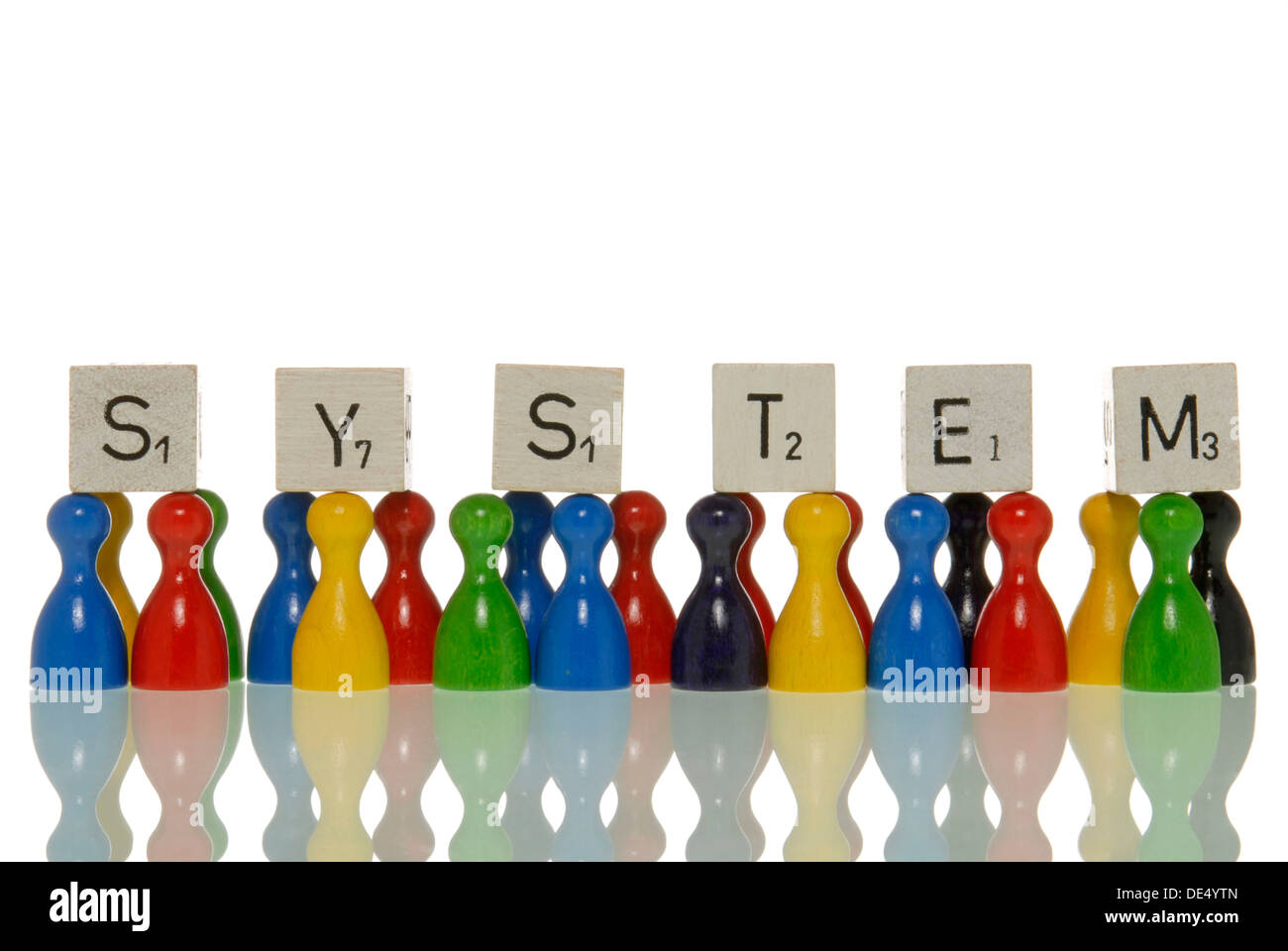 Game figures and letter tiles, spelling the word system - Stock Image