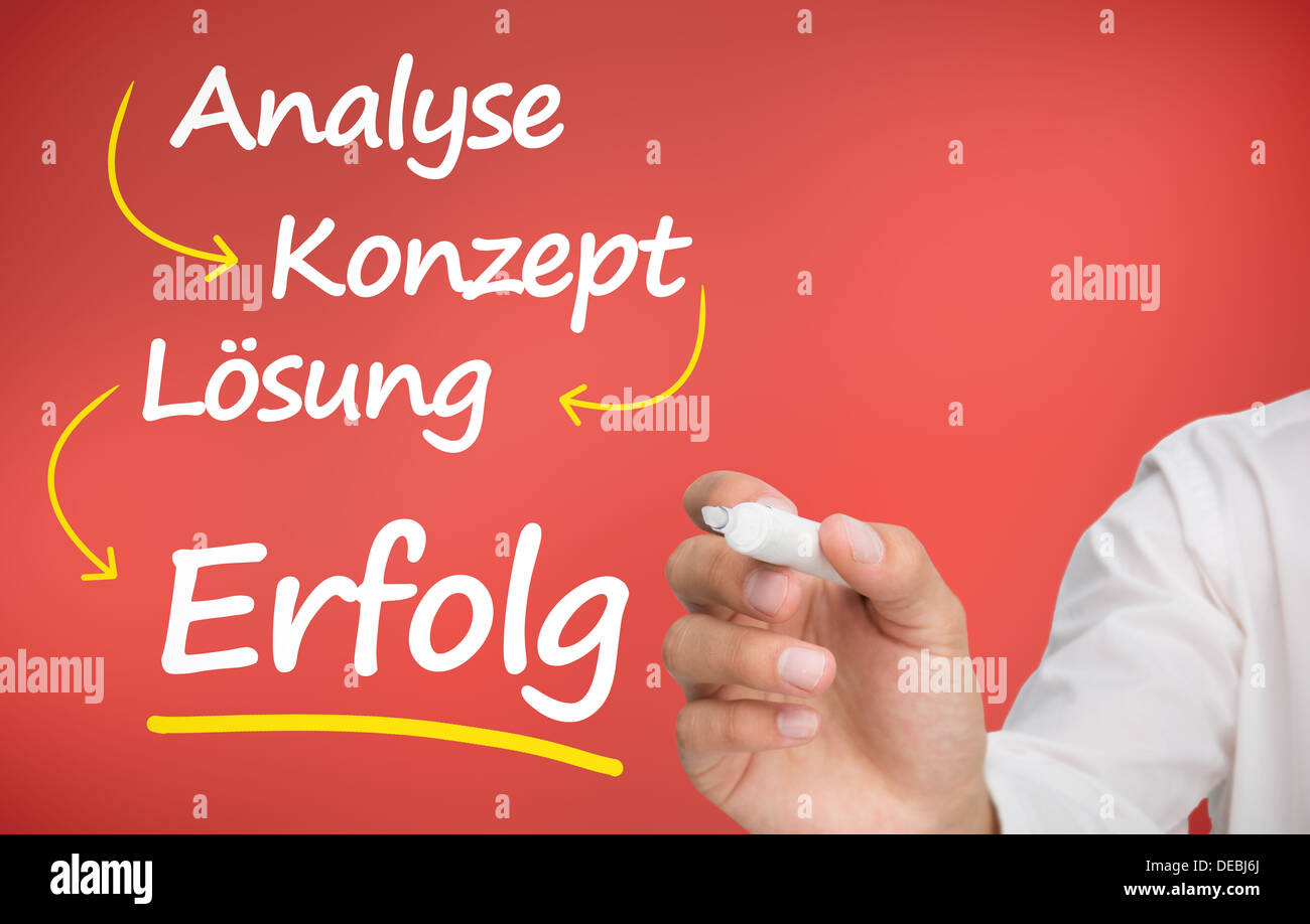 Businessmans hand writing problem analyse konzept losung and erfolg - Stock Image