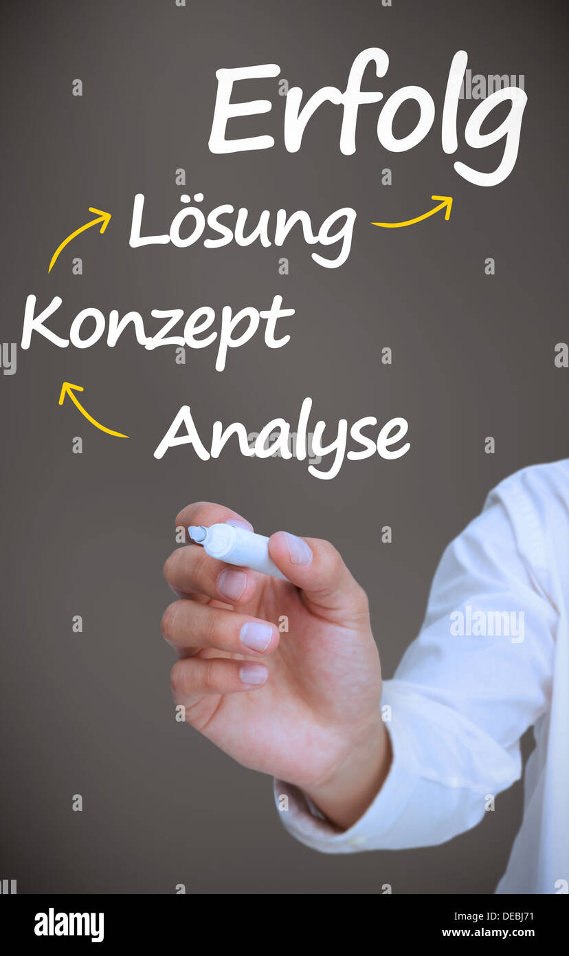 Businessman writing problem analyse konzept losung and erfolg with arrows - Stock Image