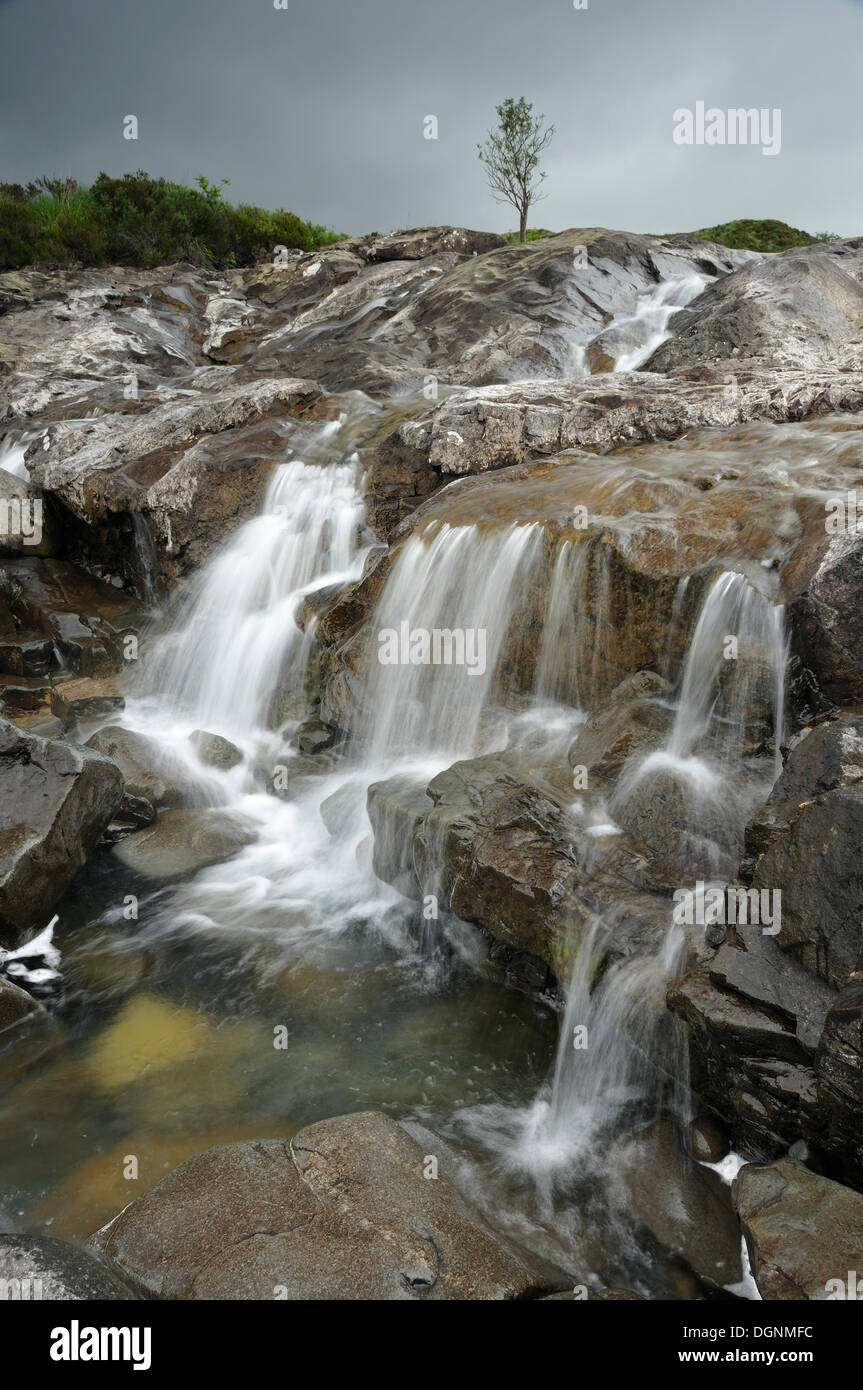 images of waterfalls.html