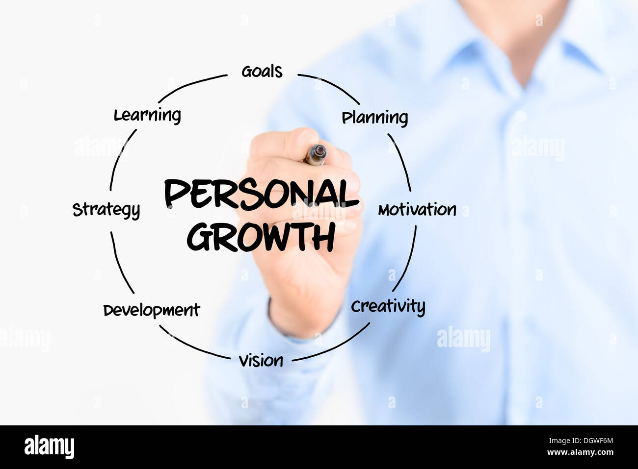 Young businessman holding a marker and drawing circular structure diagram of personal growth on transparent screen - Stock Image