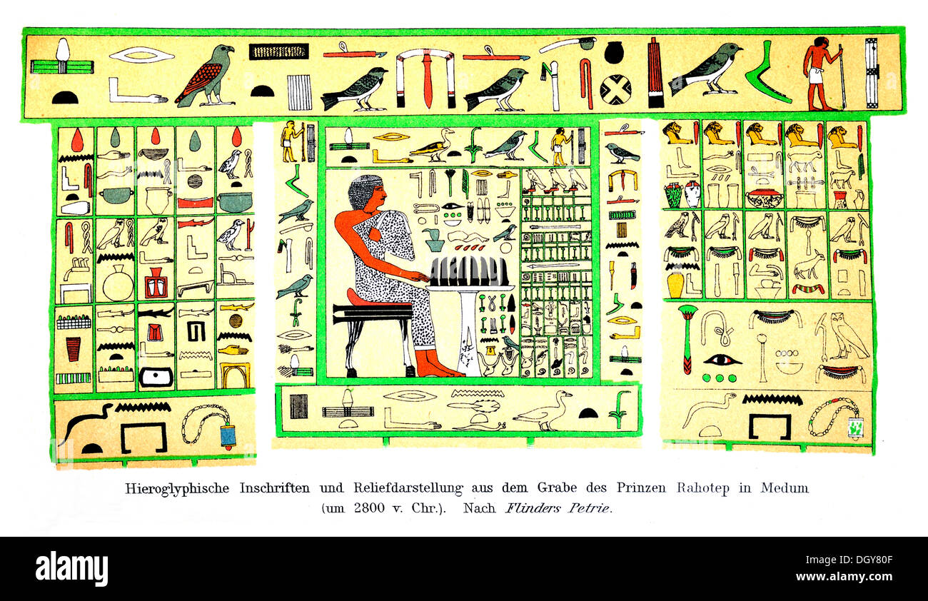 Poster of hieroglyphics, Meyers Konversations-Lexikon encyclopedia, 1897 - Stock Image