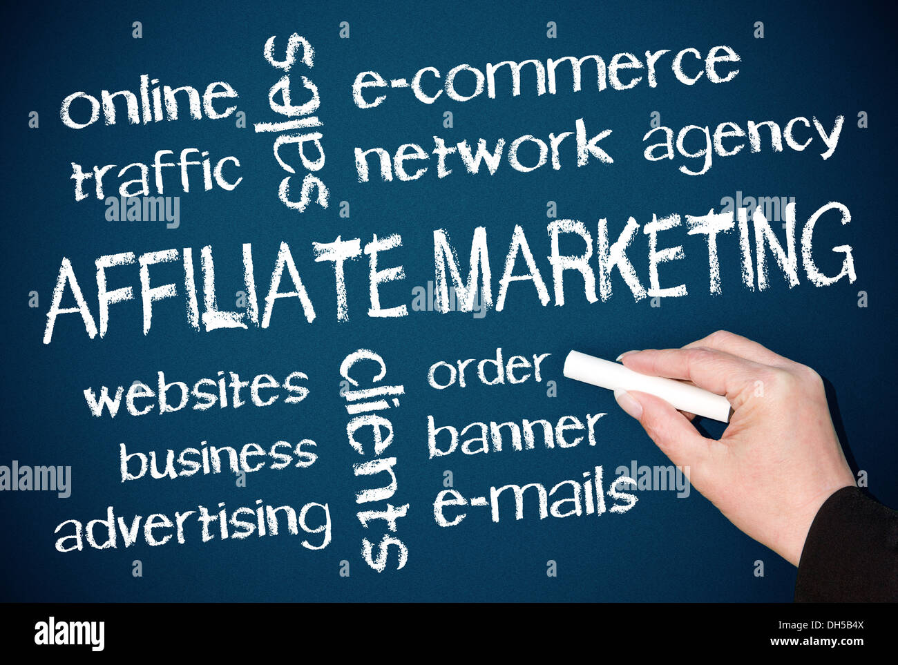 Affiliate Marketing - Stock Image