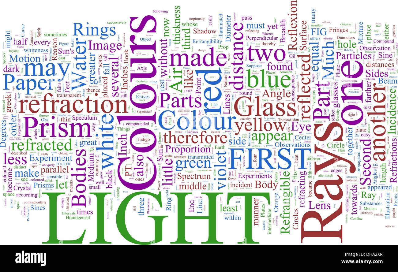 Word Cloud based on Newton's Optics - Stock Image