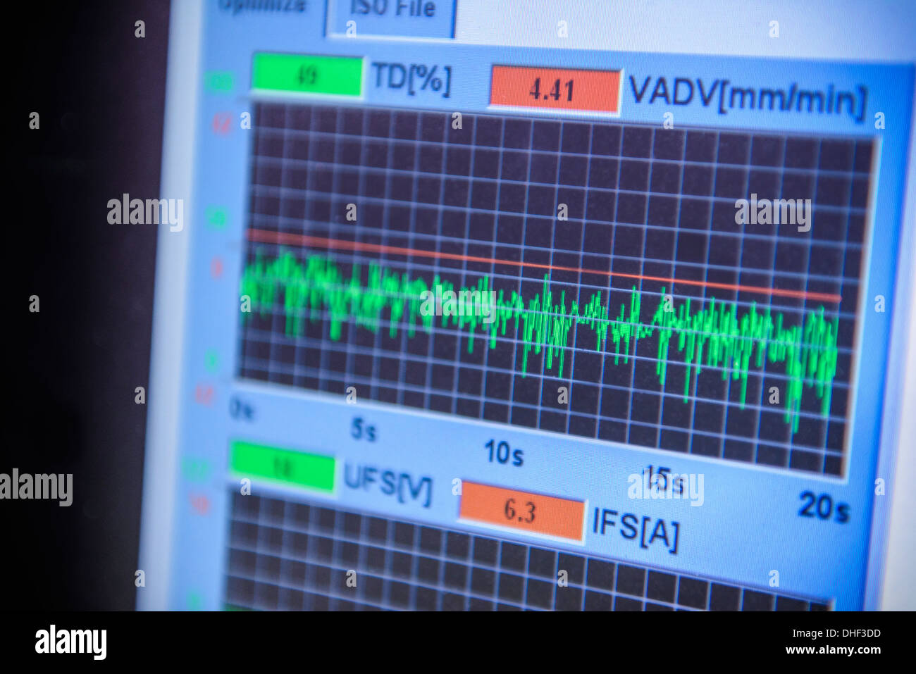 Control graph on computer monitor in factory, close up - Stock Image