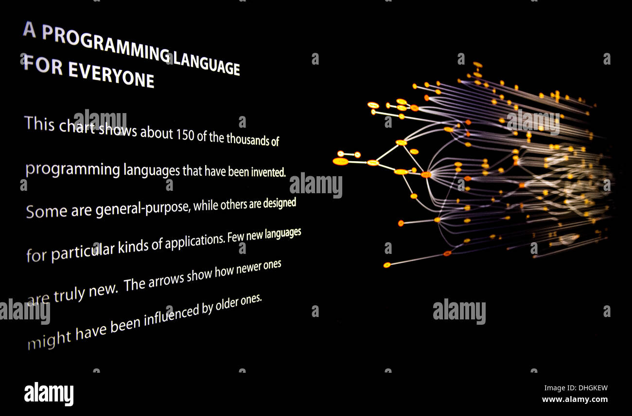 Mountain view california usa 09th nov 2013 a diagram in a stock a diagram in a display about programming language at the computer history museum in silicon valley brian cahnzumapressalamy live news ccuart Image collections