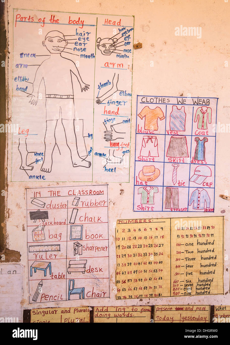 Teaching aids on the wall of a primary school classroom in Sagalla Kenya showing parts of the body and articles of clothing - Stock Image