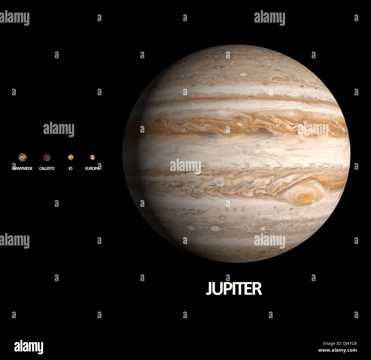 A rendered size comparison of the planet Jupiter and it's moons Ganymede, Callisto, Europa and Io with English captions. - Stock Image