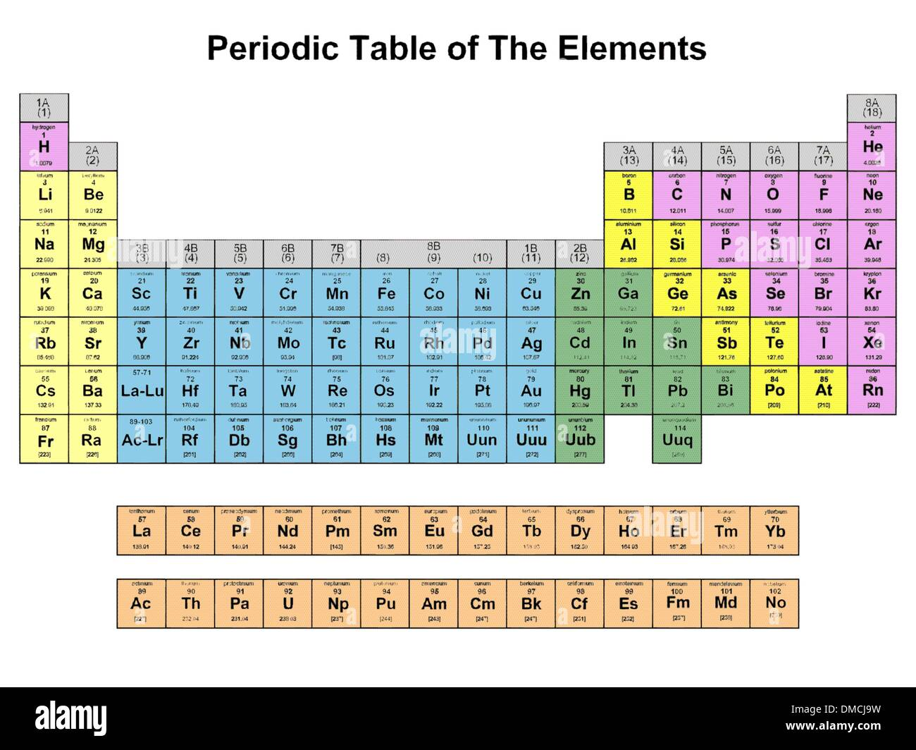 Periodic Table Of Elements Stock Photos & Periodic Table Of Elements ...