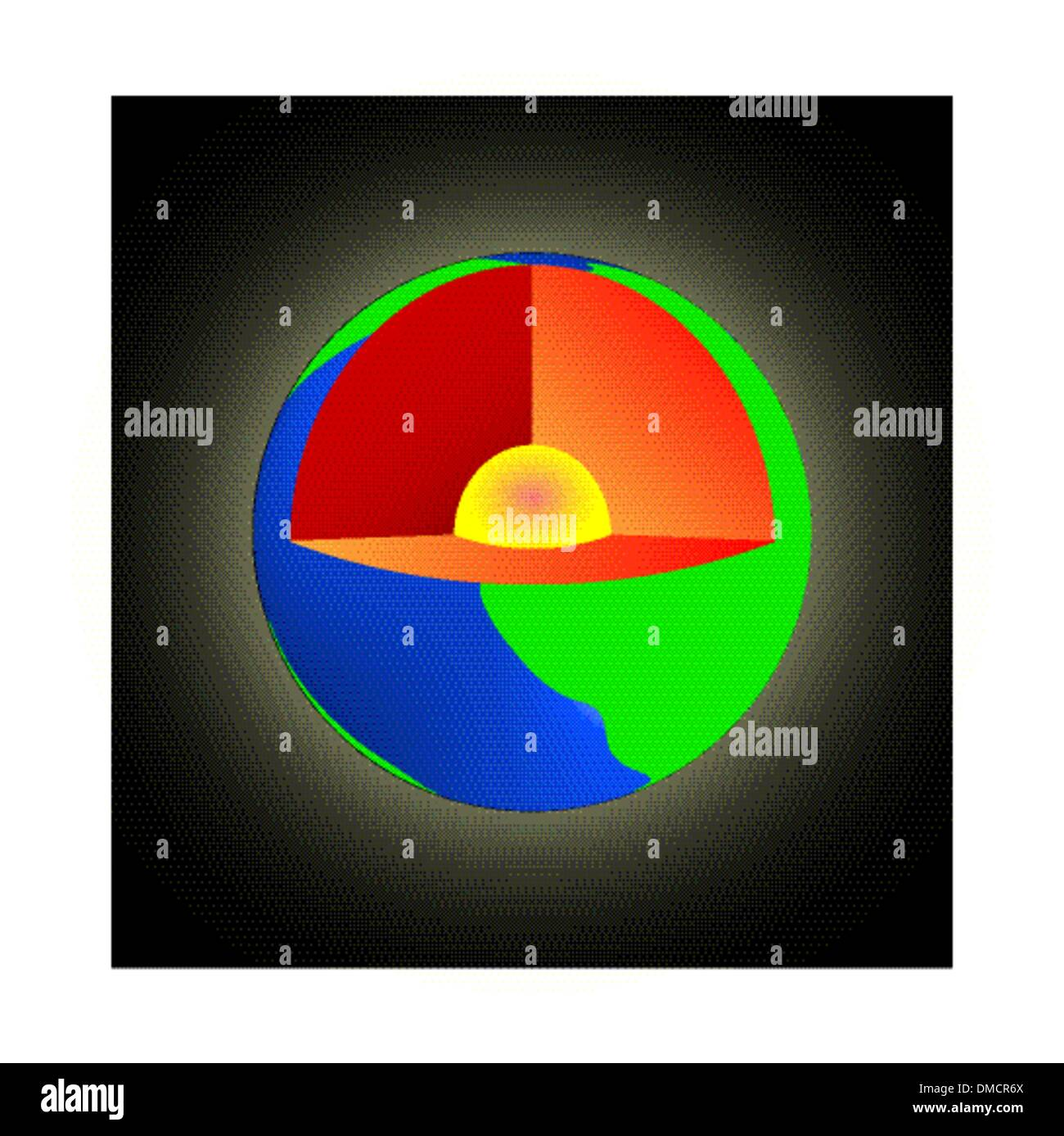 The inner core, interior of the Earth, Geosphere, Lithosphere - Stock Vector