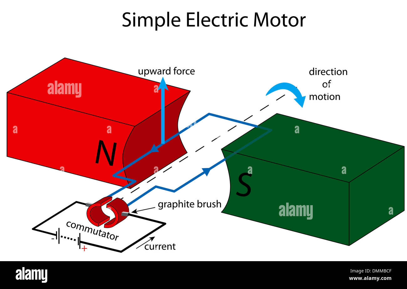Electric Motor Diagram Electrical Schematics Century Ac Wiring Stock Photos Motors