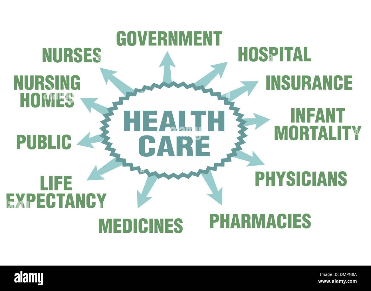nursing care insurance stock photos & nursing care insurance stock
