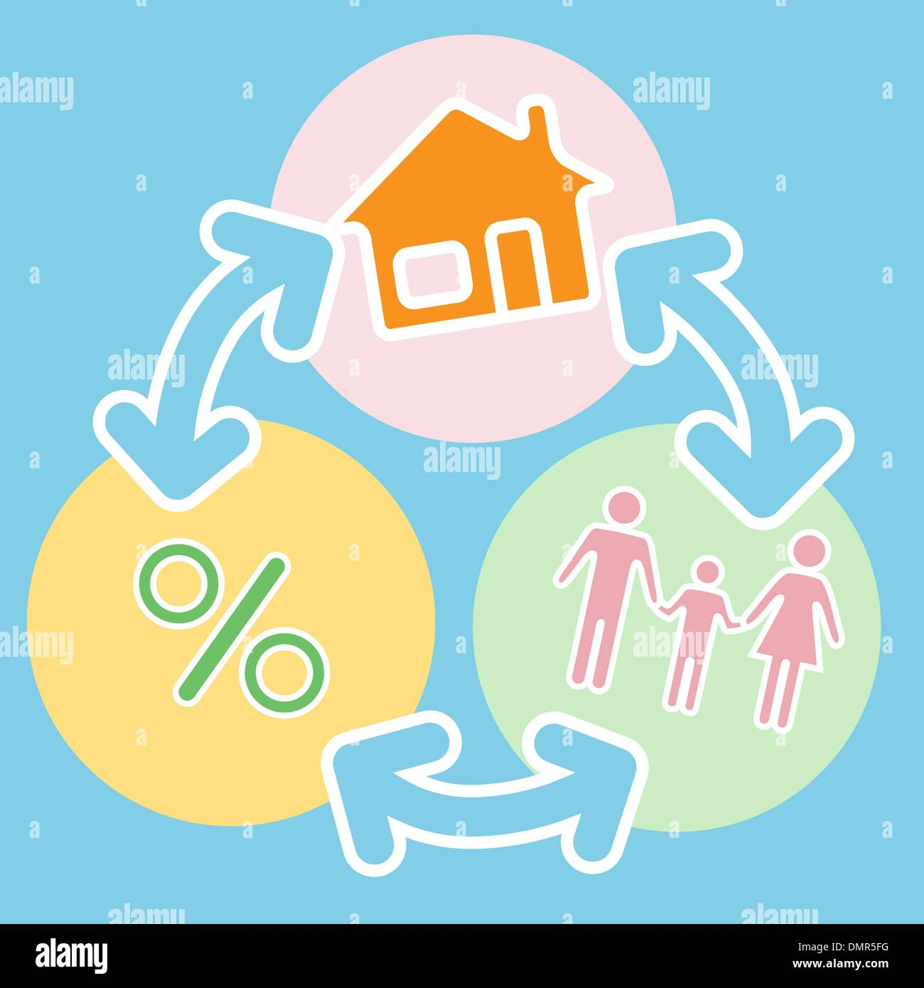 Family Home Mortgage Loan Financing Process - Stock Vector