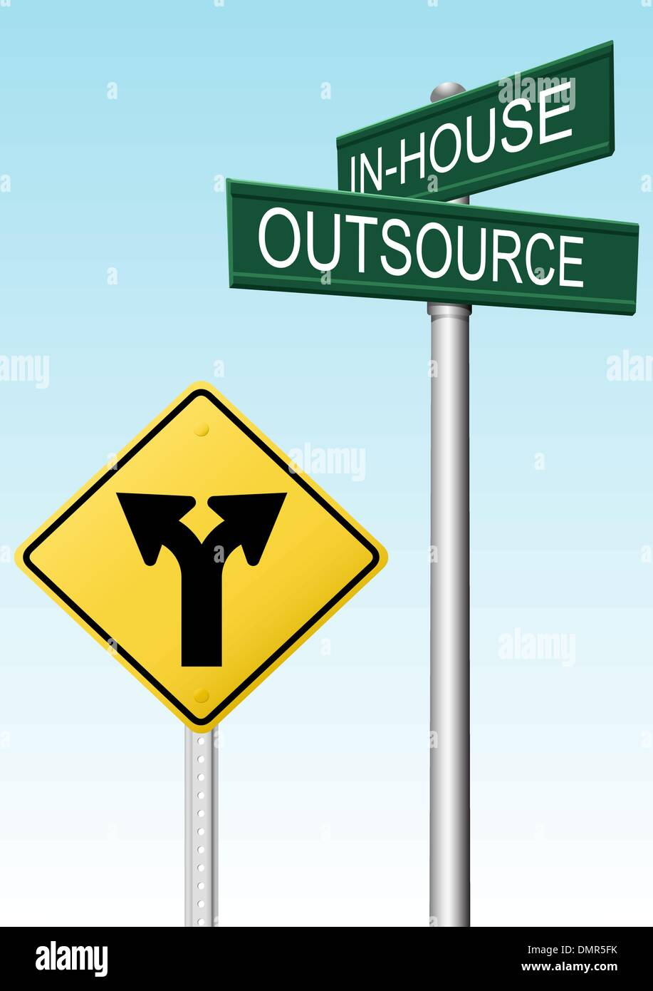Outsourcing supply business decision signs - Stock Image