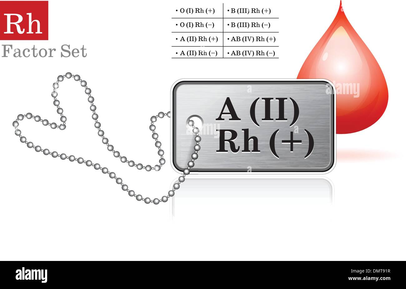 Id tag with Rh factor - Stock Image