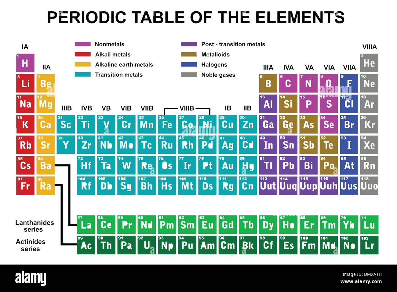 Periodic Table Of Elements Cut Out Stock Images & Pictures - Alamy