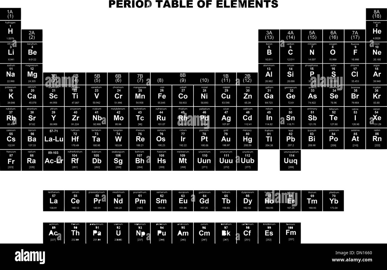 Periodic table of the elements black and white stock photos images periodic table of the elements stock image urtaz Image collections