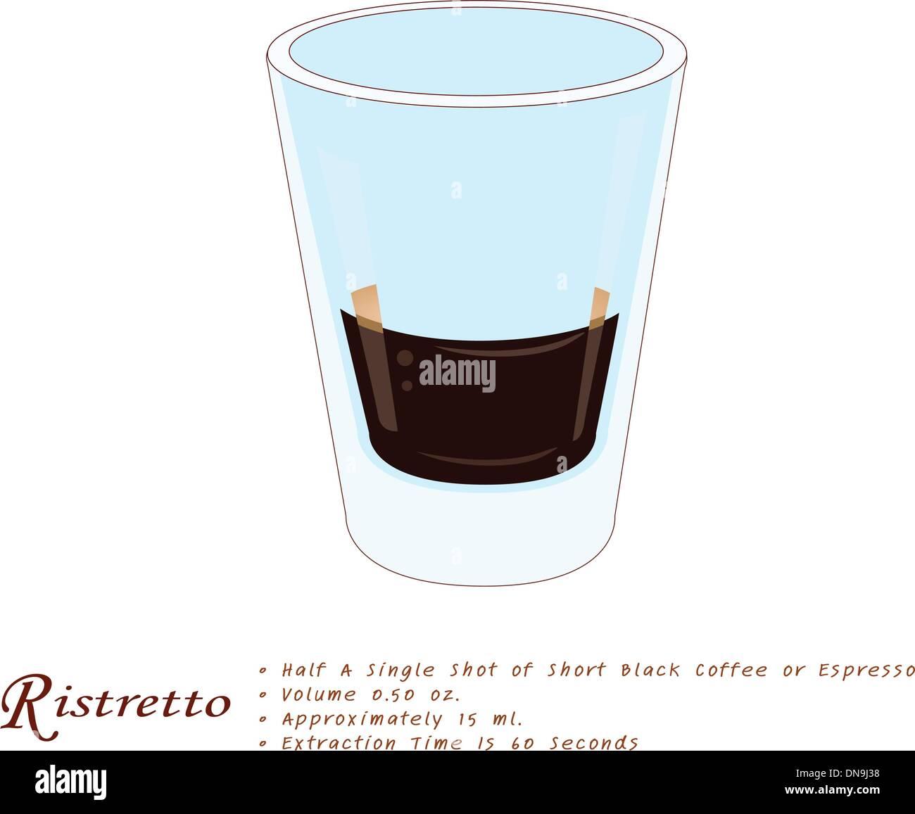 single ristretto coffee in a shot glass - Shot Glass Volume