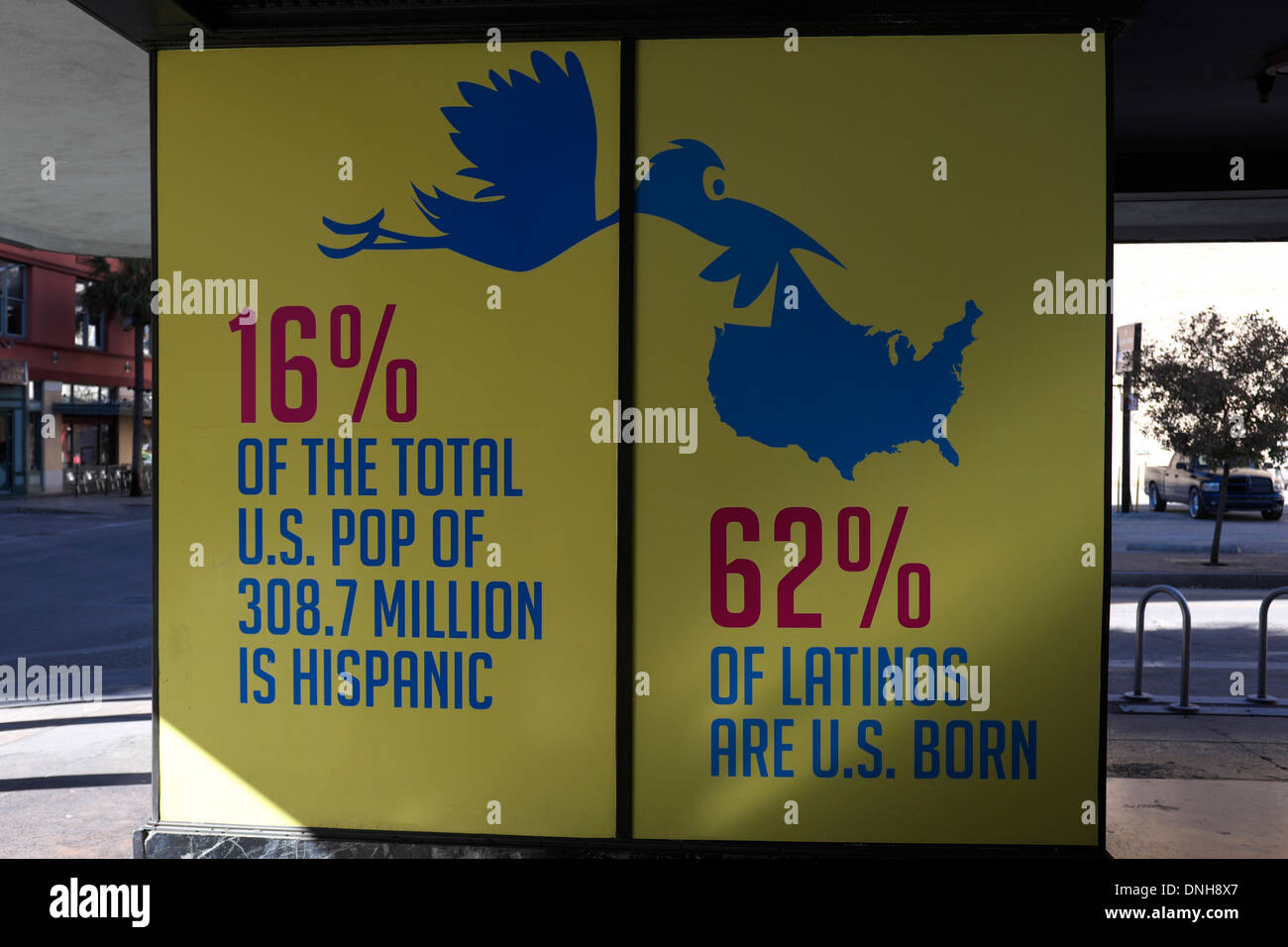 16% of the total USA Population of 308.7 Million is Hispanic - 62% of Latinos are US Born sign in San Antonio, Texas - Stock Image